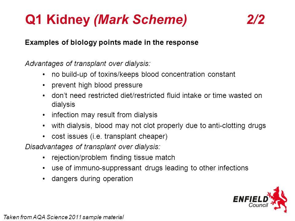 Q1 Kidney (Mark Scheme) 2/2