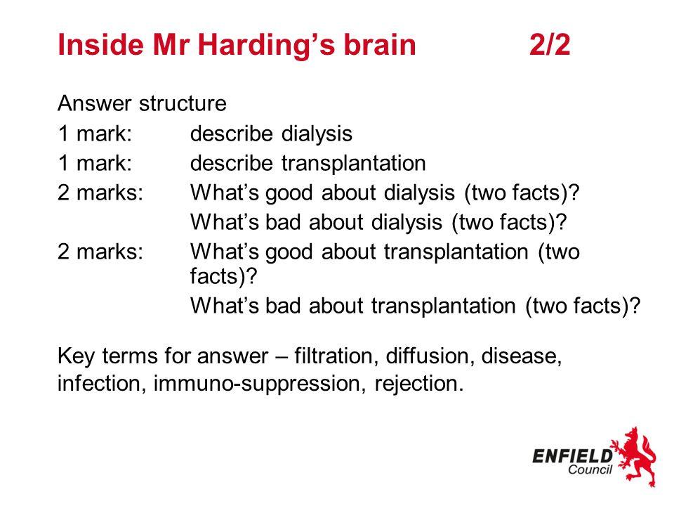 Inside Mr Harding's brain 2/2