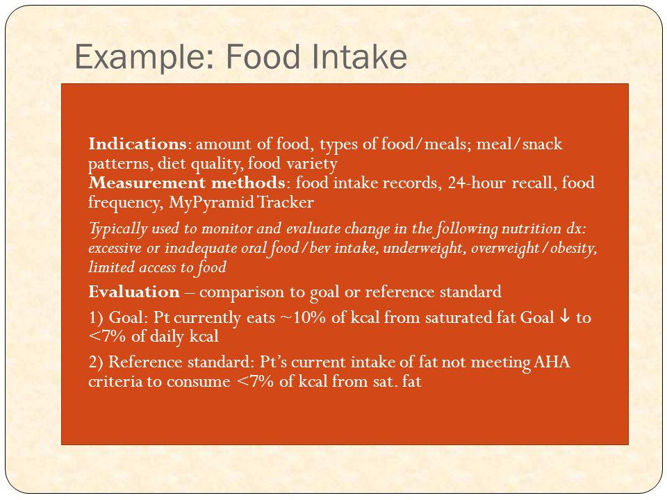 Example: Food Intake