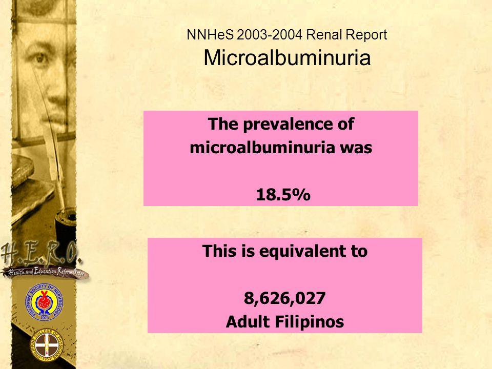 NNHeS 2003-2004 Renal Report Microalbuminuria