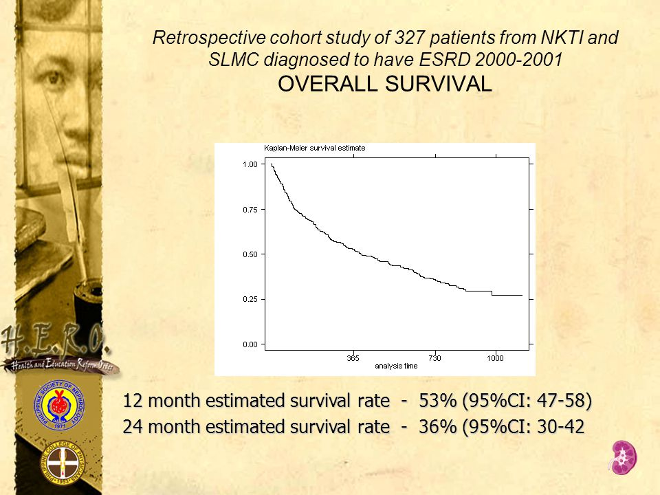 Retrospective cohort study of 327 patients from NKTI and SLMC diagnosed to have ESRD 2000-2001 OVERALL SURVIVAL