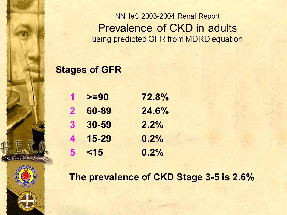 The prevalence of CKD Stage 3-5 is 2.6%