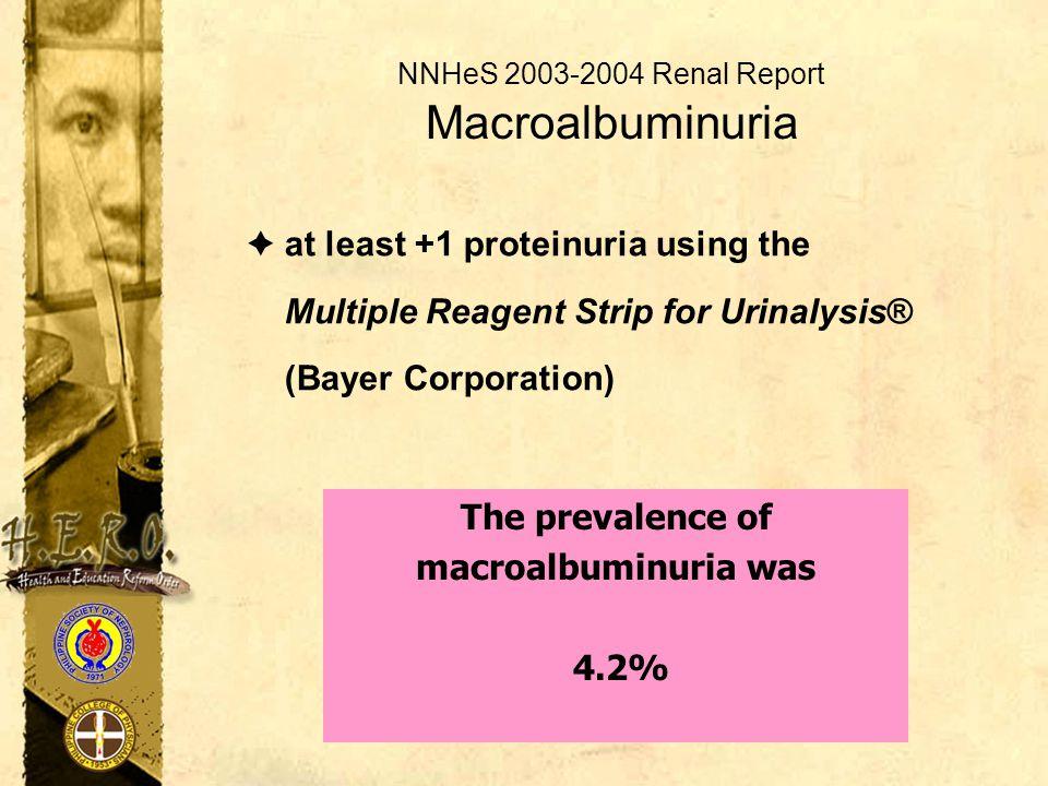 NNHeS 2003-2004 Renal Report Macroalbuminuria