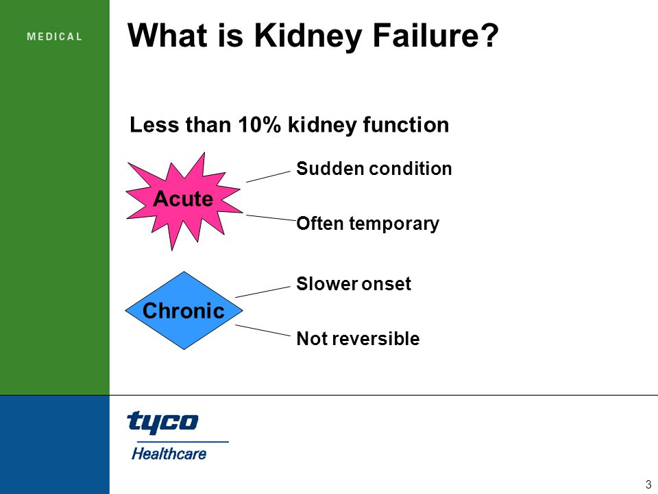 What is Kidney Failure Less than 10% kidney function Acute Chronic