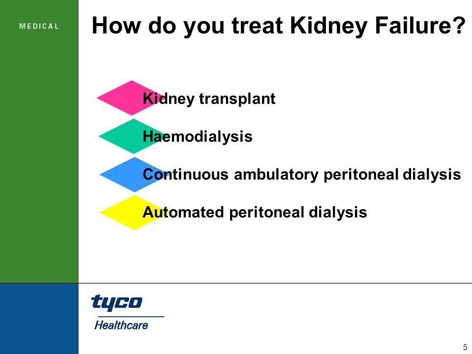 How do you treat Kidney Failure