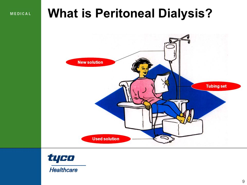 What is Peritoneal Dialysis
