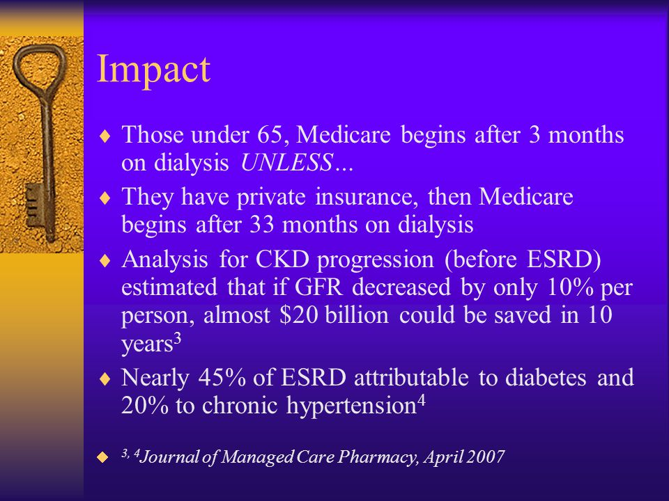 Impact Those under 65, Medicare begins after 3 months on dialysis UNLESS…