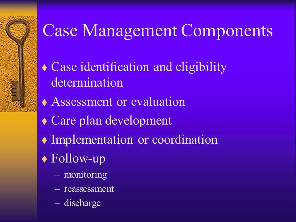 Case Management Components