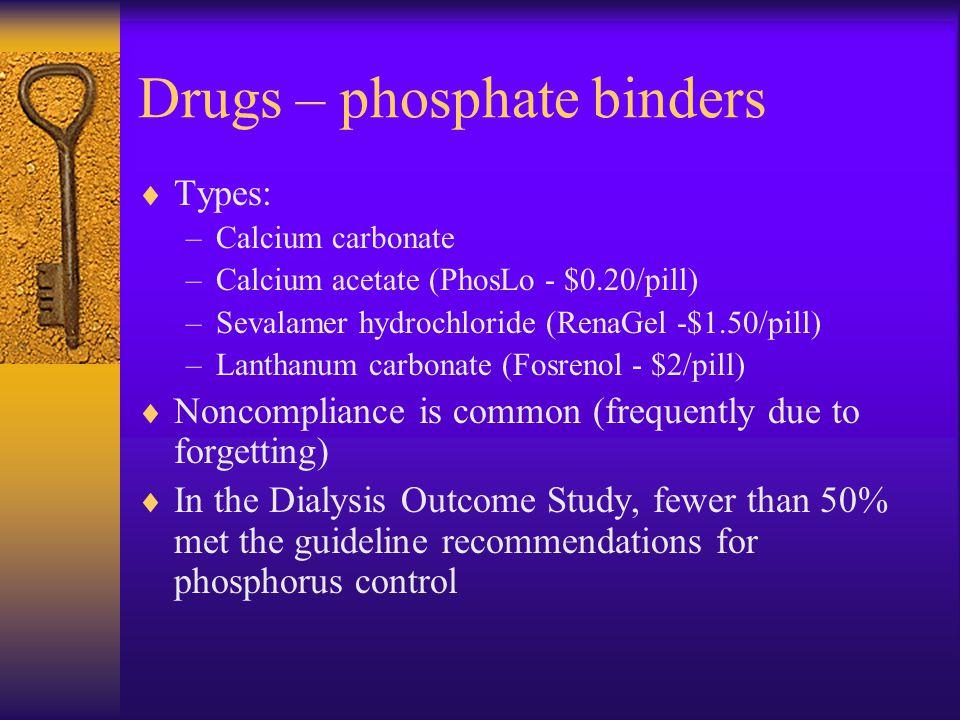 Drugs – phosphate binders