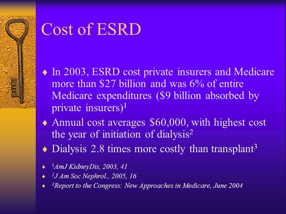 Cost of ESRD