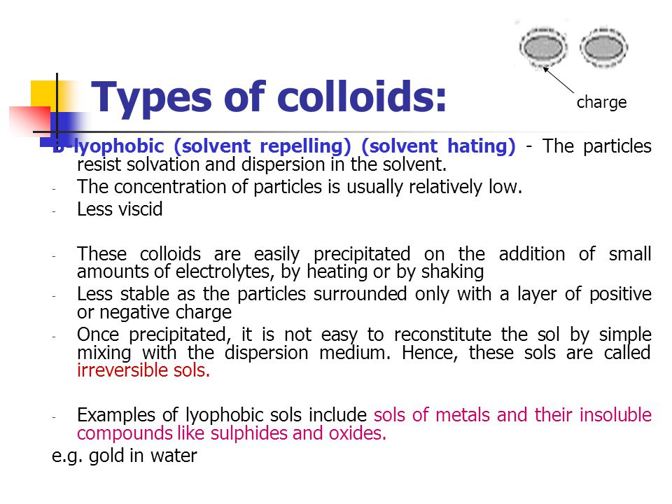types of colloids the - photo #30