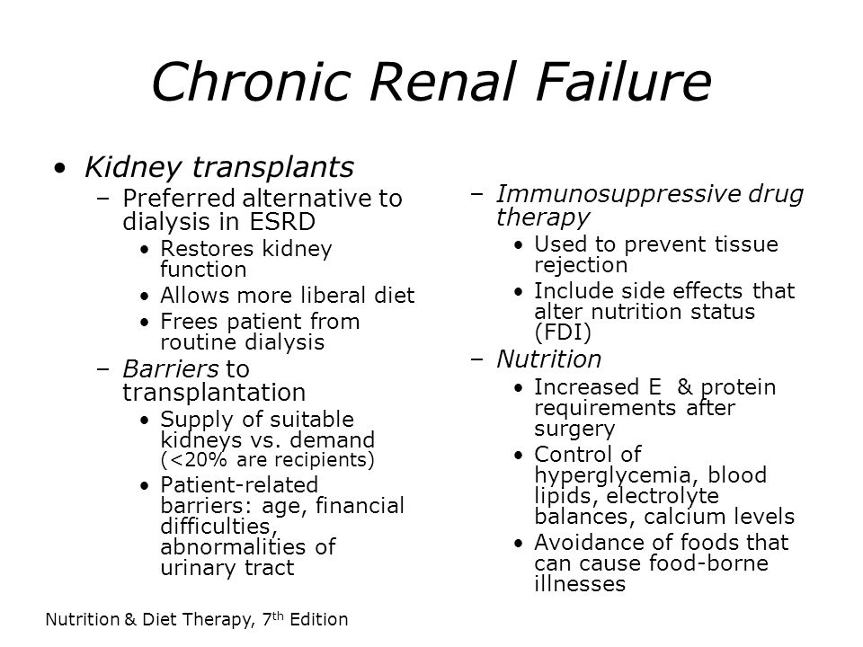 Chronic Renal Failure Kidney transplants