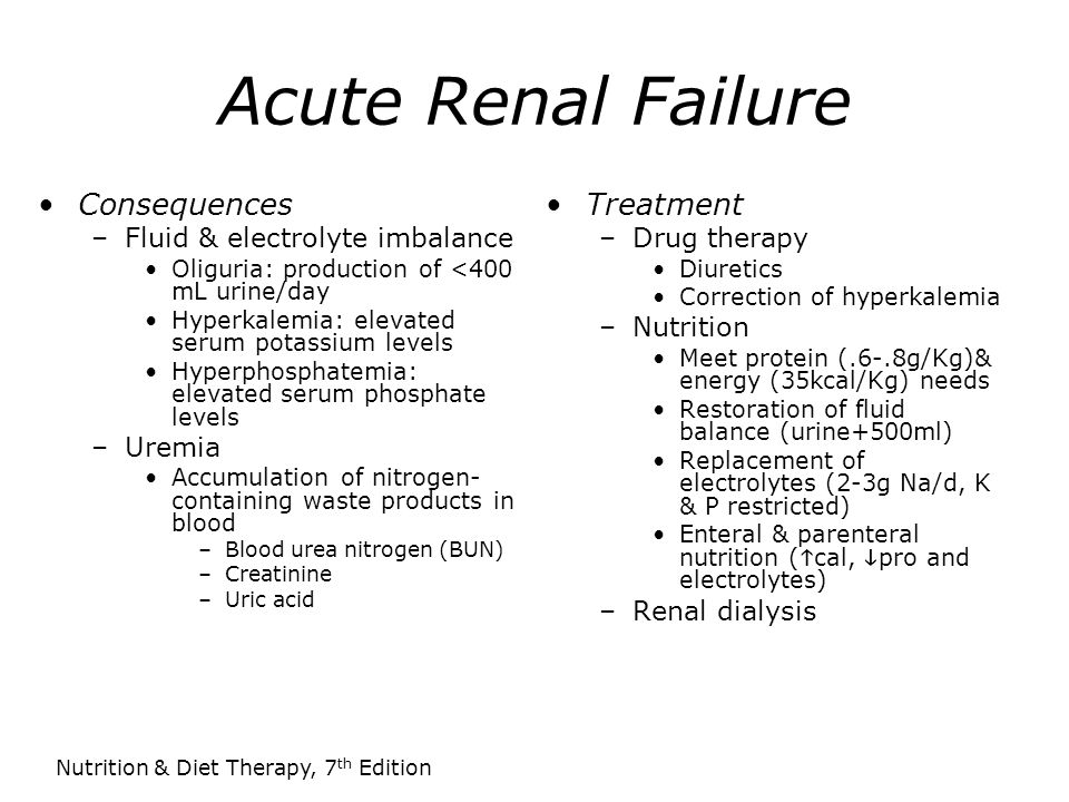 Acute Renal Failure Consequences Treatment
