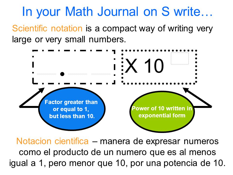 In your Math Journal on S write…