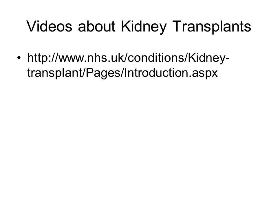 Videos about Kidney Transplants