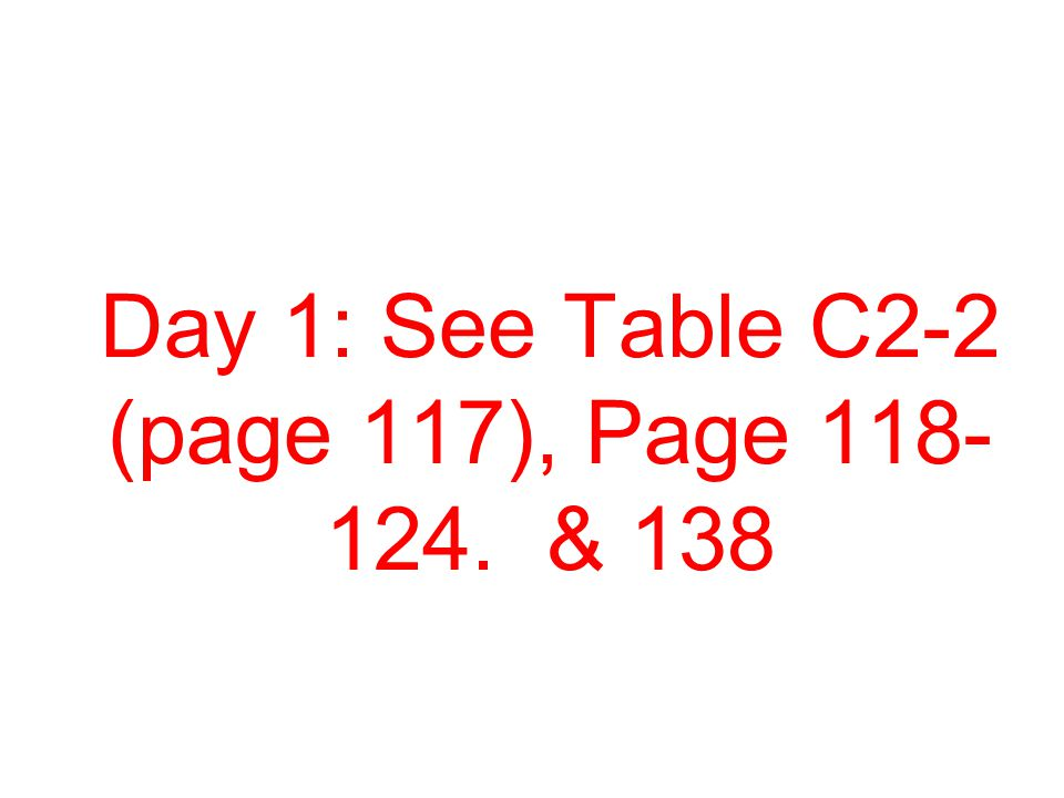 Day 1: See Table C2-2 (page 117), Page 118-124. & 138