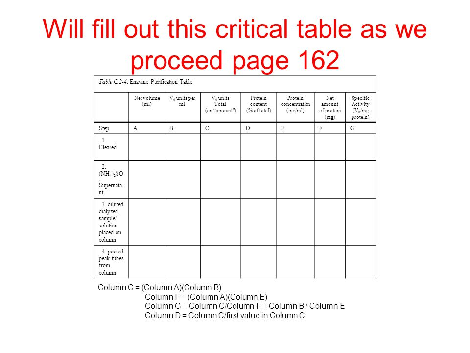 Will fill out this critical table as we proceed page 162