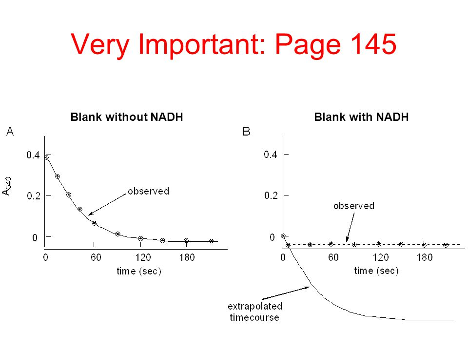 Very Important: Page 145 Blank without NADH Blank with NADH