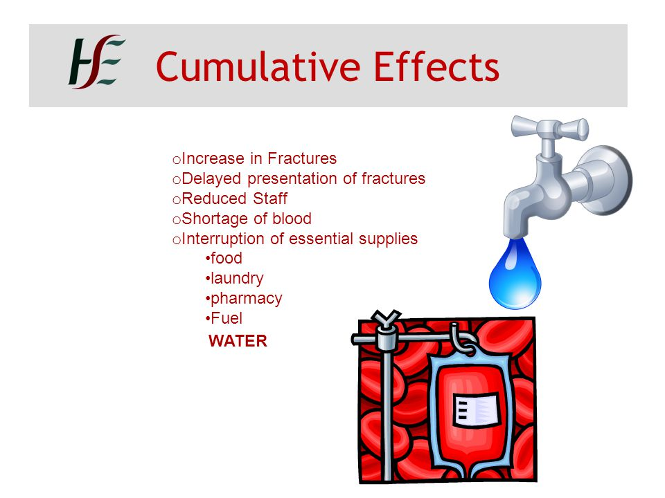 Cumulative Effects Increase in Fractures