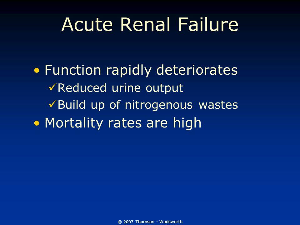 Acute Renal Failure Function rapidly deteriorates