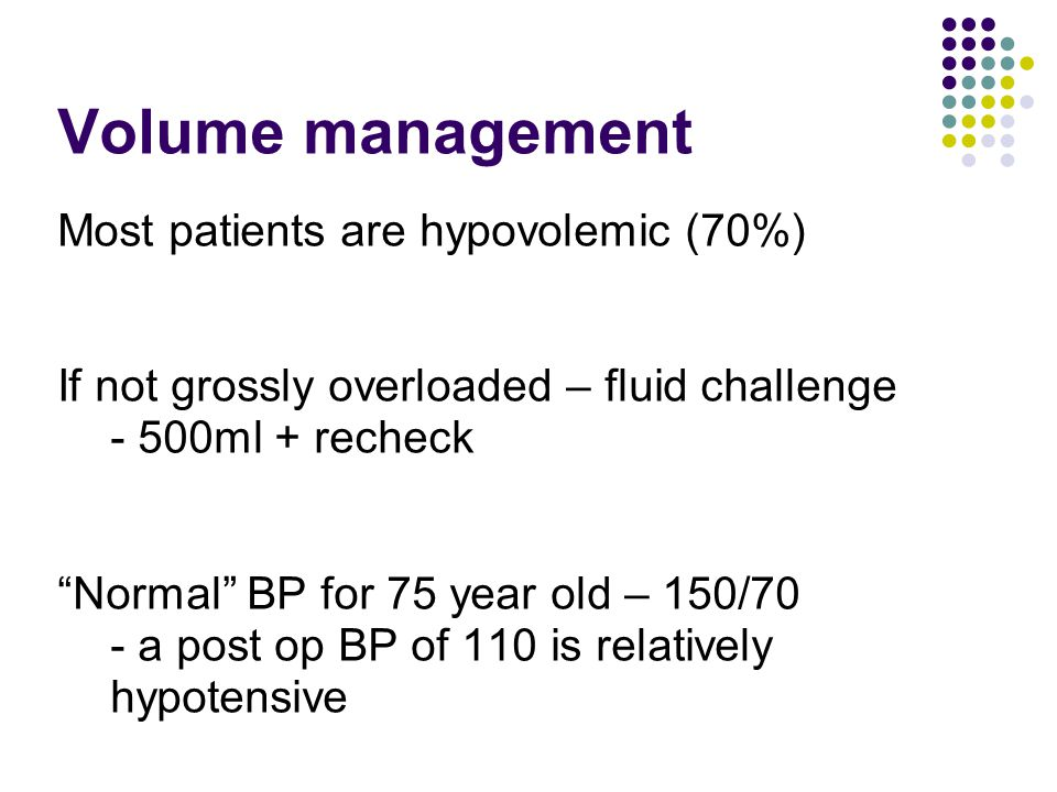 Volume management Most patients are hypovolemic (70%)