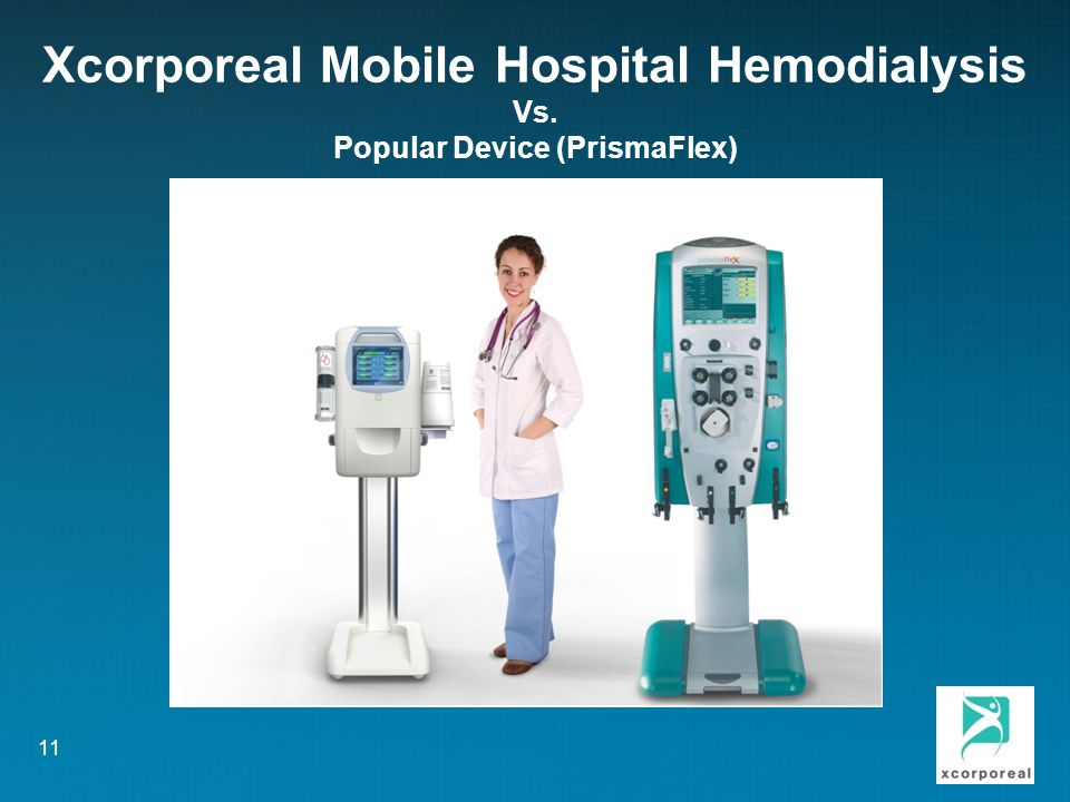 Xcorporeal Mobile Hospital Hemodialysis Vs. Popular Device (PrismaFlex)