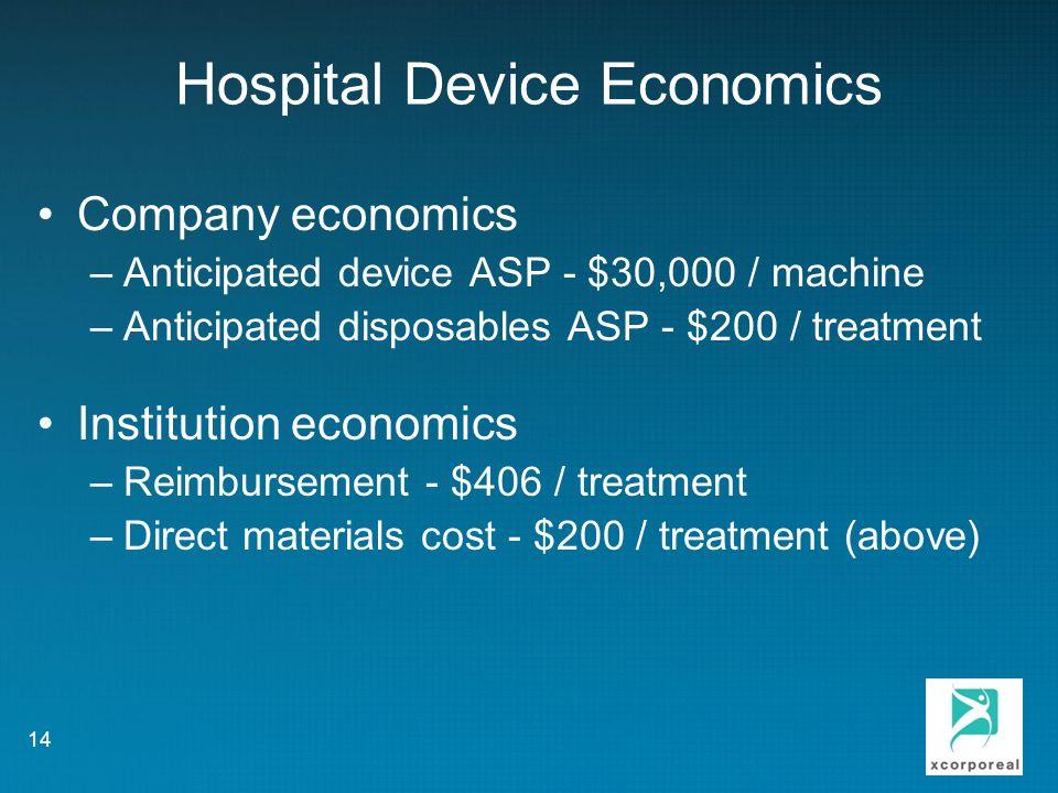 Hospital Device Economics