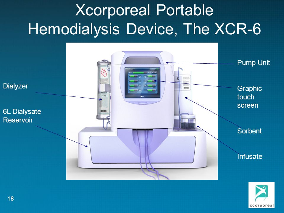 Xcorporeal Portable Hemodialysis Device, The XCR-6