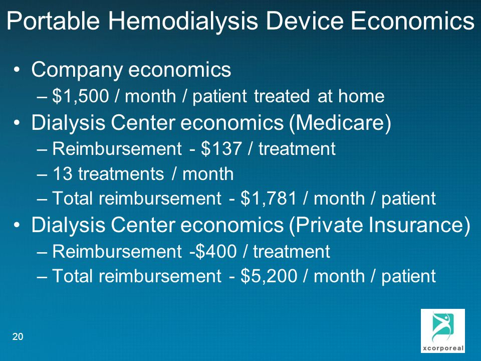 Portable Hemodialysis Device Economics