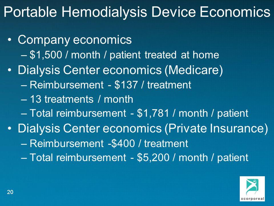 Portable Hemodialysis Device Economics