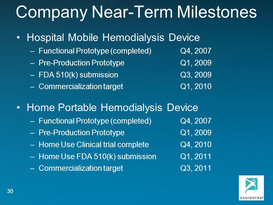 Company Near-Term Milestones