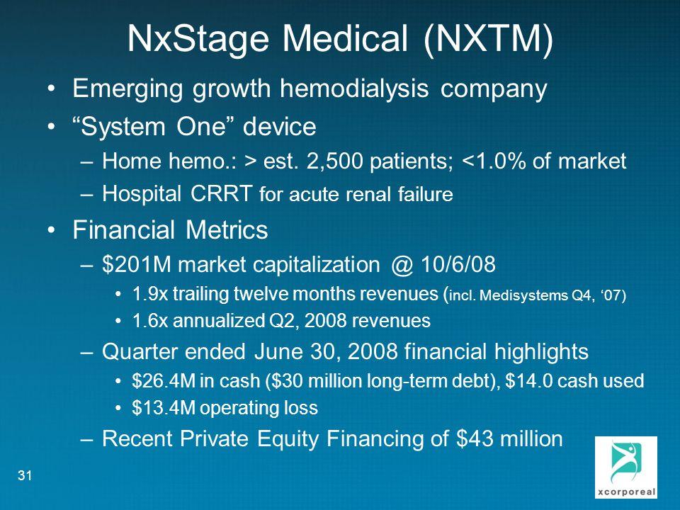 NxStage Medical (NXTM)