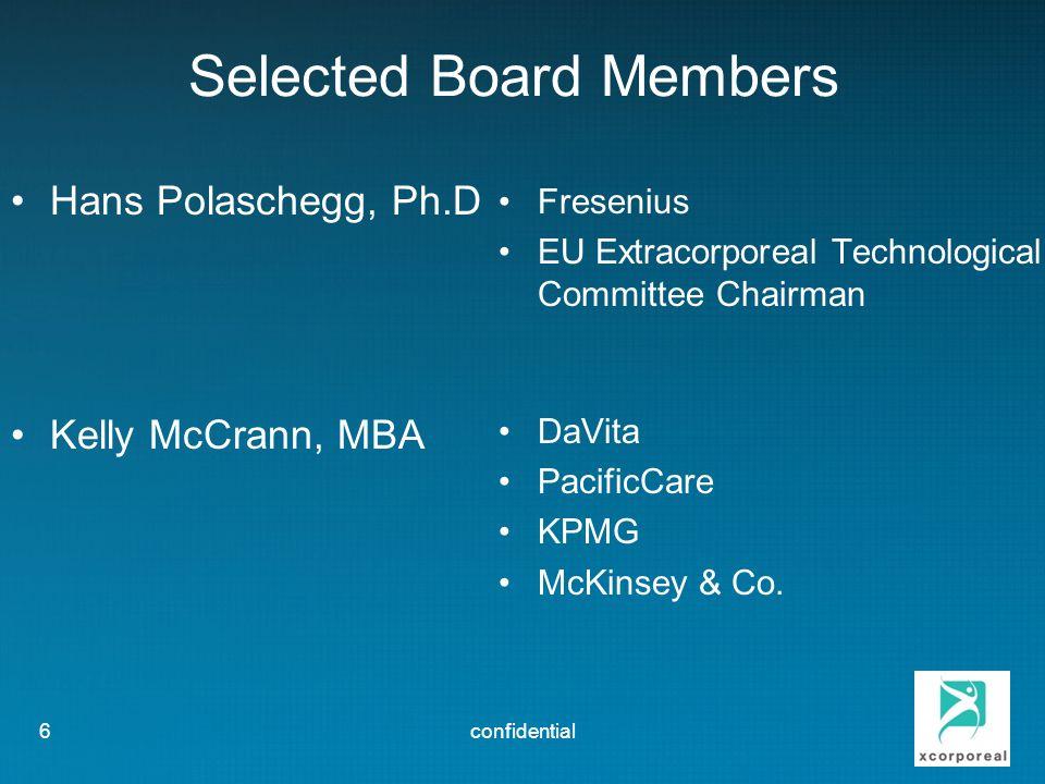 Selected Board Members