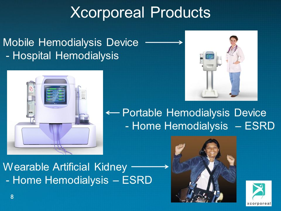 Xcorporeal Products Mobile Hemodialysis Device - Hospital Hemodialysis