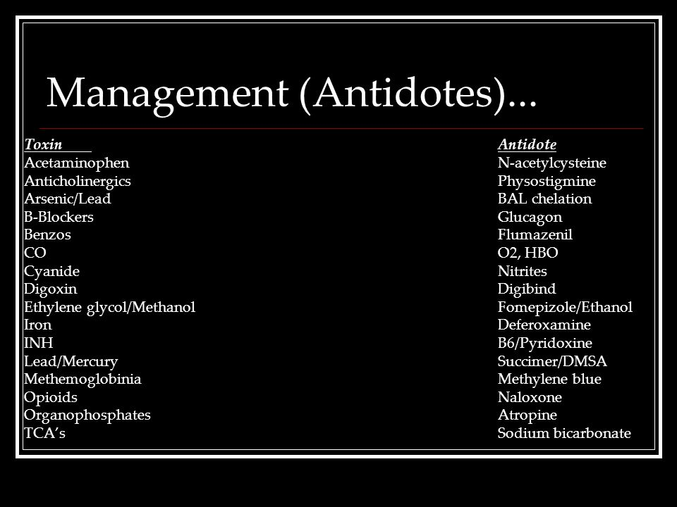 Management (Antidotes)...