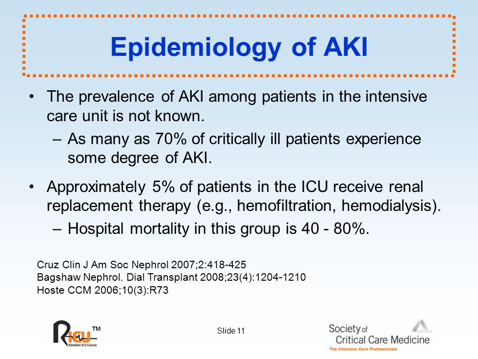Epidemiology of AKI The prevalence of AKI among patients in the intensive care unit is not known.