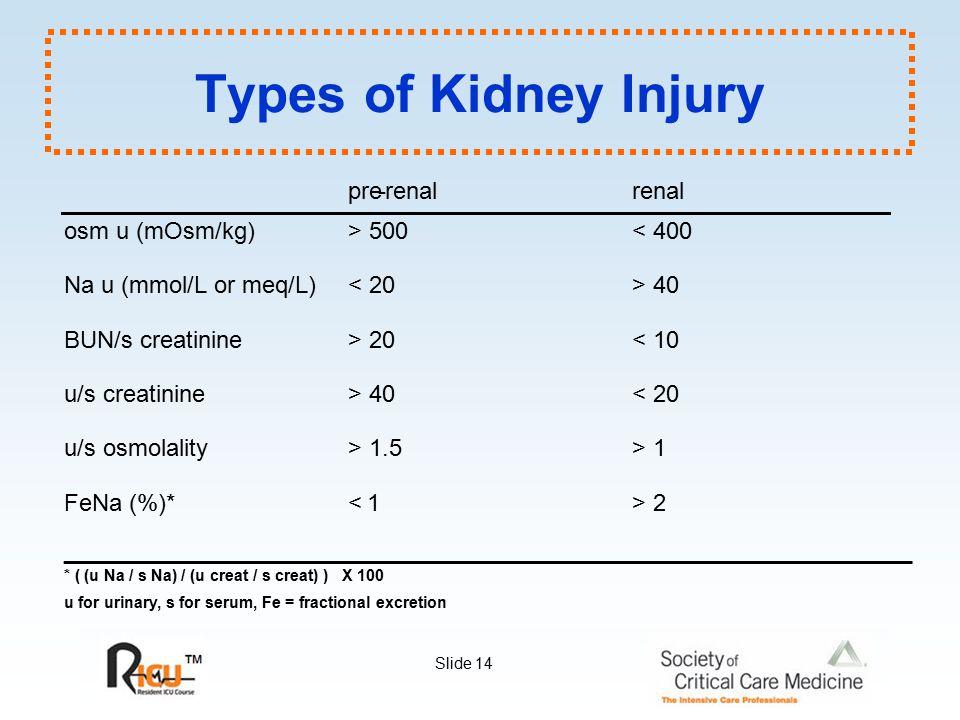Types of Kidney Injury pre - renal renal osm u (mOsm/kg) > 500