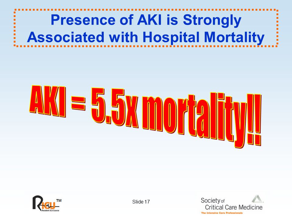 Presence of AKI is Strongly Associated with Hospital Mortality