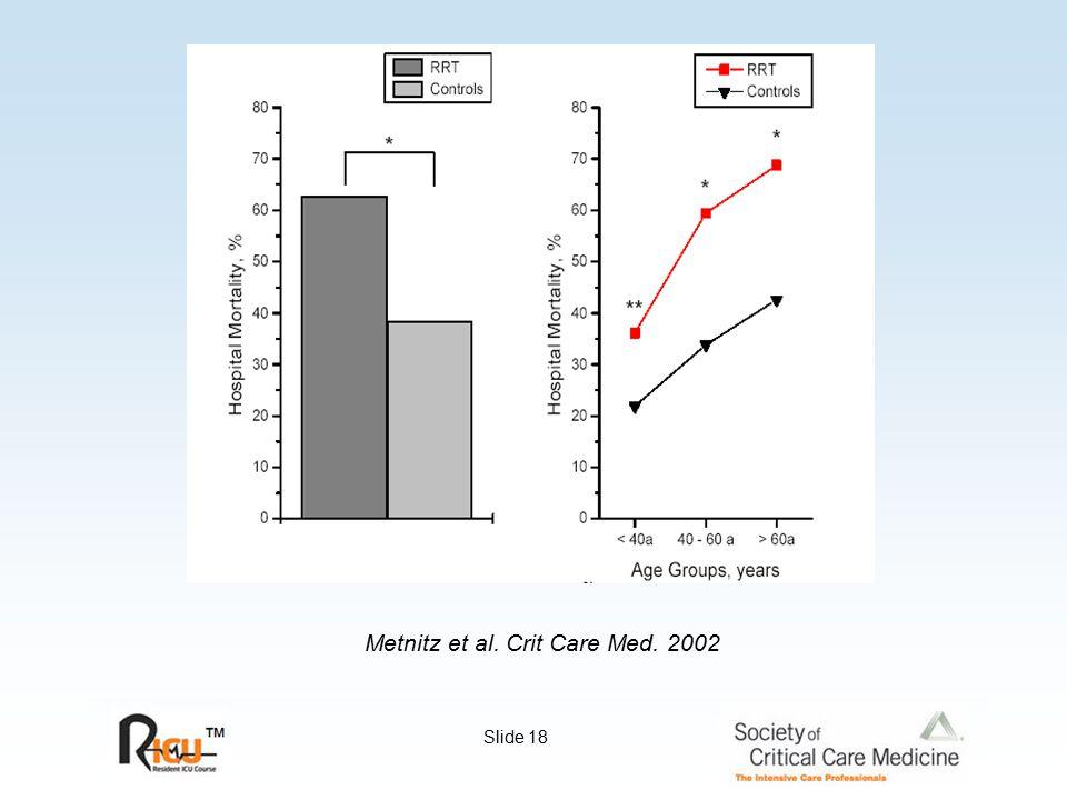 Metnitz et al. Crit Care Med. 2002