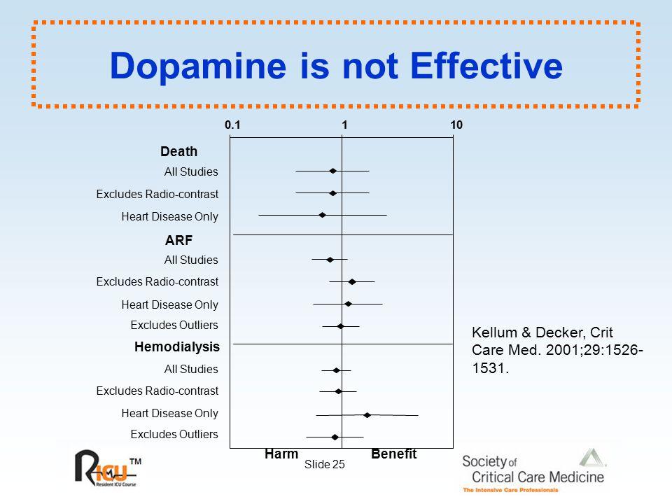 Dopamine is not Effective
