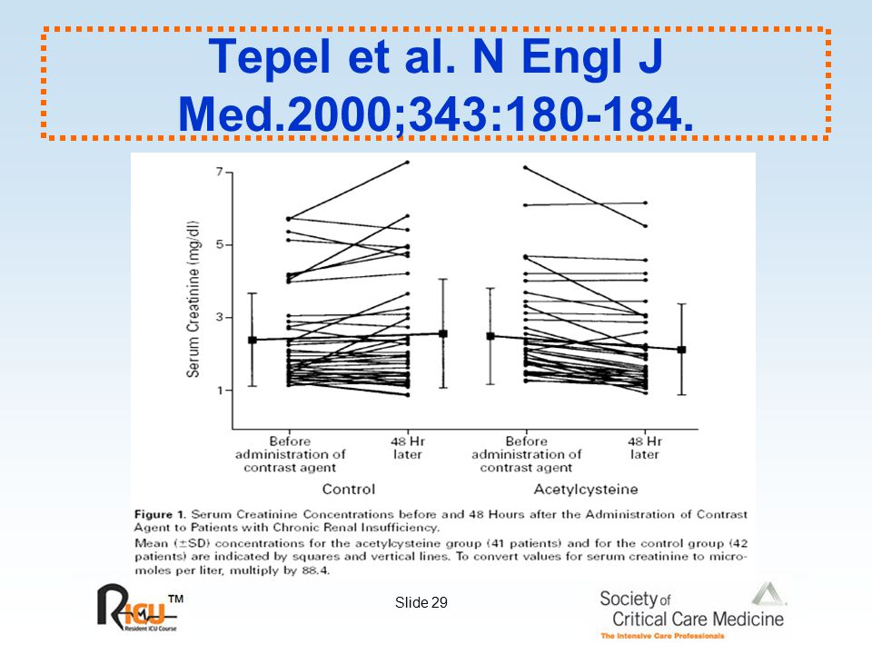 Tepel et al. N Engl J Med.2000;343:180-184.