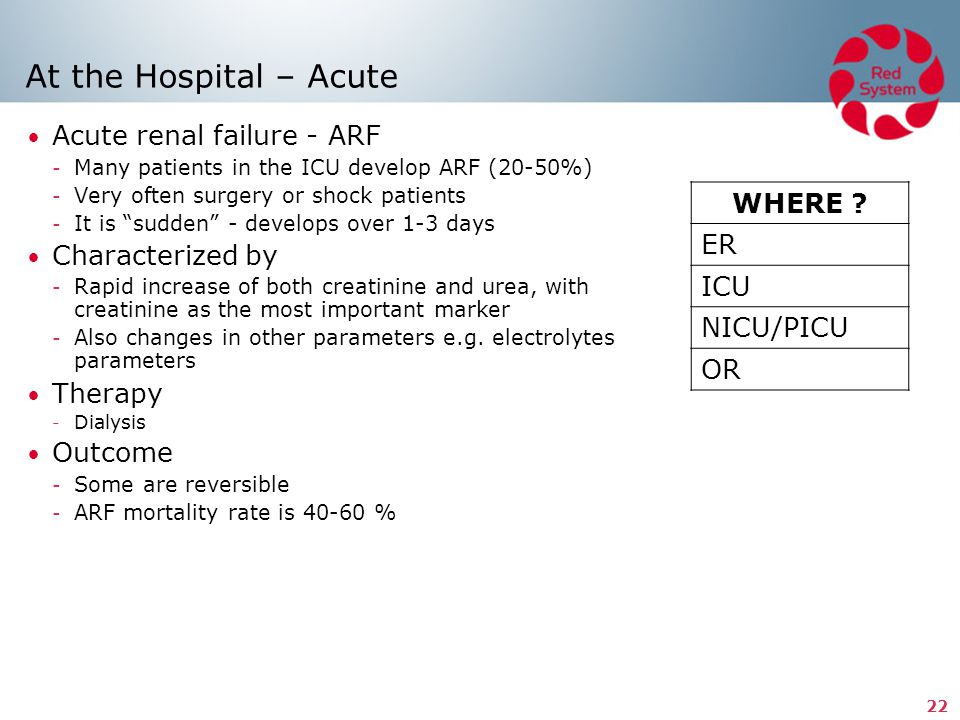 At the Hospital – Acute WHERE ER Acute renal failure - ARF ICU