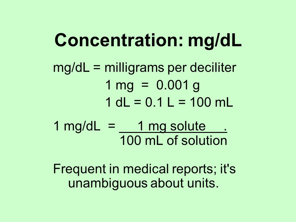Concentration: mg/dL mg/dL = milligrams per deciliter 1 mg = 0.001 g