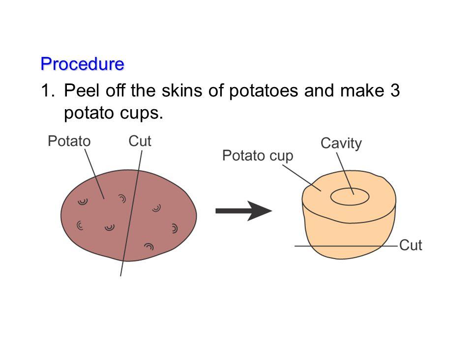 Procedure Peel off the skins of potatoes and make 3 potato cups.