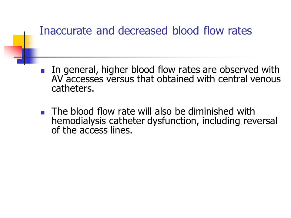 Inaccurate and decreased blood flow rates