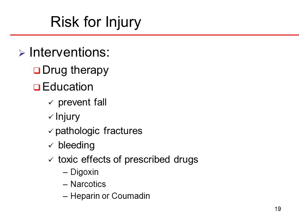 Risk for Injury Interventions: Drug therapy Education prevent fall