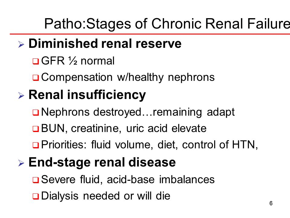 Patho:Stages of Chronic Renal Failure