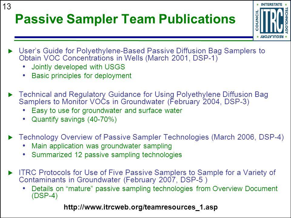 Passive Sampler Team Publications