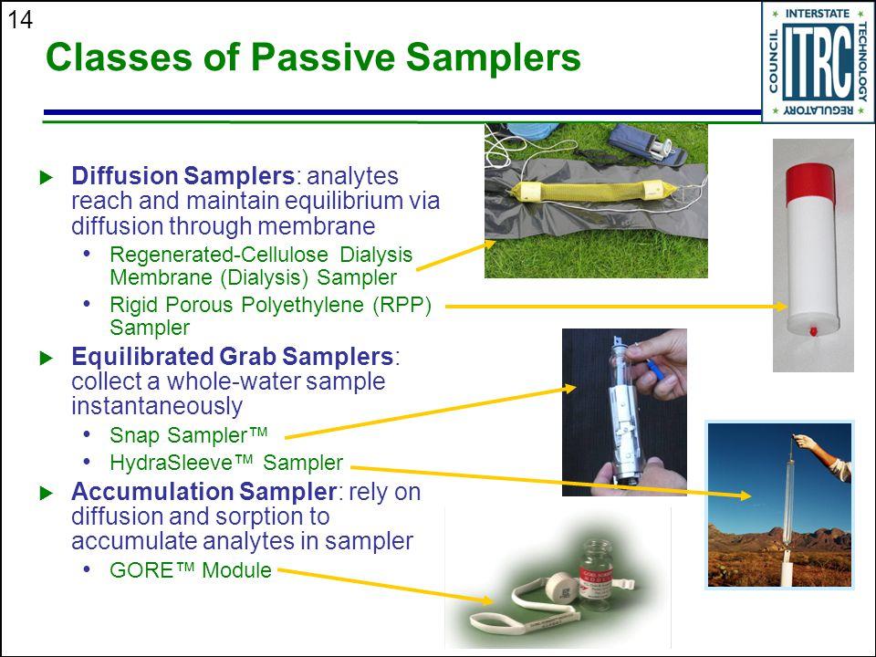 Classes of Passive Samplers