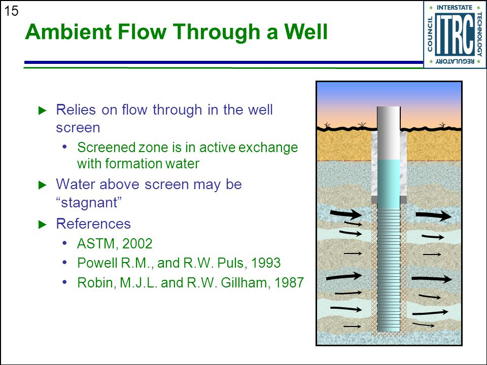 Ambient Flow Through a Well